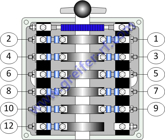 Разновидности контроллеров